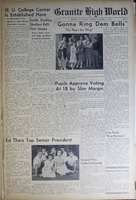 """""""Granite High World"""" School Newspapers for the 1946-47 School Year"""