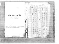 1834 to 1857 Plats of Madison County by County Surveyor Benaiah Robinson